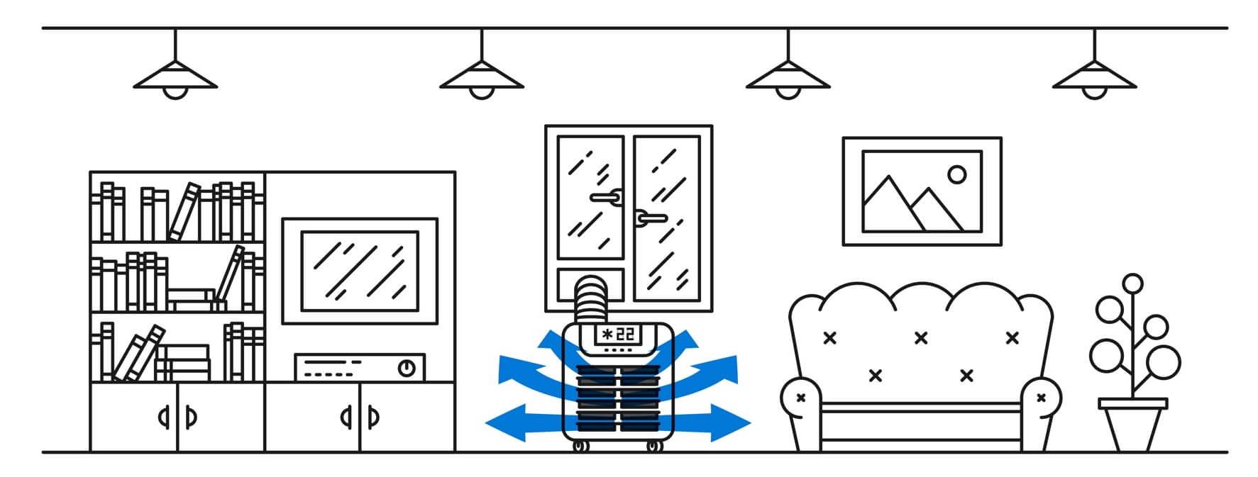 Přenosná klimatizace schéma